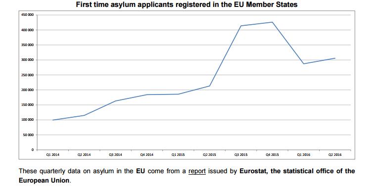 screenshot-ec-europa-eu-2016-12-13-02-57-46